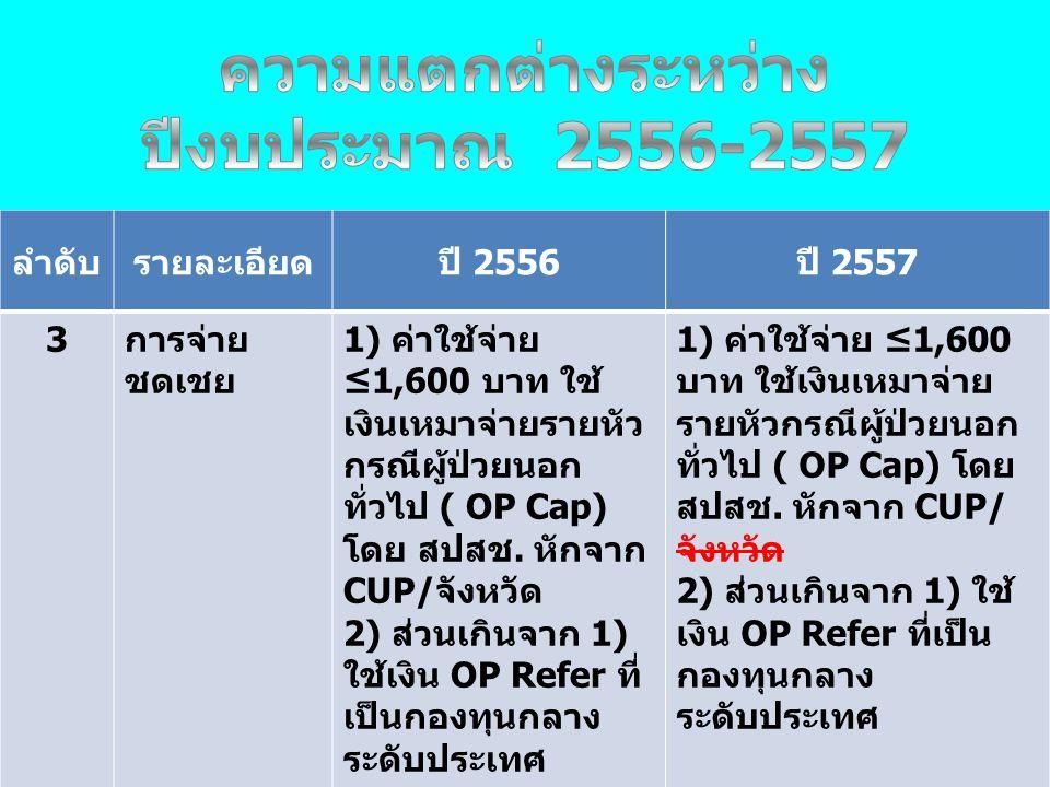 ลำดับรายละเอียดปี 2556ปี 2557 3การจ่าย ชดเชย 1) ค่าใช้จ่าย ≤1,600 บาท ใช้ เงินเหมาจ่ายรายหัว กรณีผู้ป่วยนอก ทั่วไป ( OP Cap) โดย สปสช. หักจาก CUP/จังห
