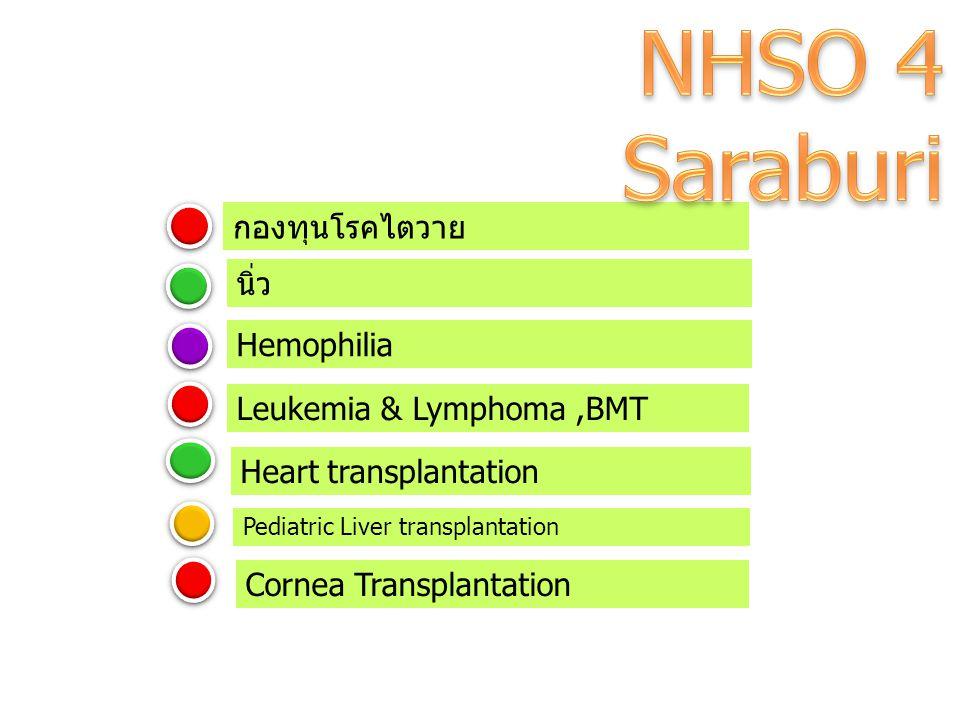 84 กองทุนโรคไตวาย Cornea Transplantation นิ่ว Hemophilia Leukemia & Lymphoma,BMT Heart transplantation Pediatric Liver transplantation