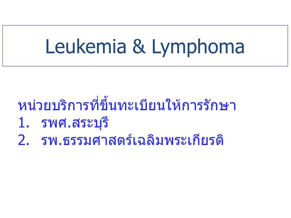 Leukemia & Lymphoma หน่วยบริการที่ขึ้นทะเบียนให้การรักษา 1.รพศ.สระบุรี 2.รพ.ธรรมศาสตร์เฉลิมพระเกียรติ