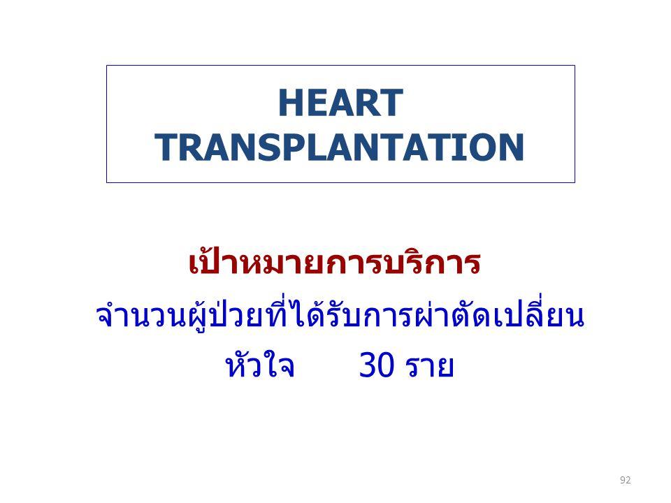 92 HEART TRANSPLANTATION เป้าหมายการบริการ จำนวนผู้ป่วยที่ได้รับการผ่าตัดเปลี่ยน หัวใจ30 ราย