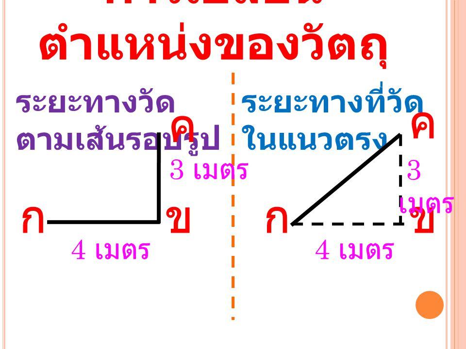 การเปลี่ยน ตำแหน่งของวัตถุ ระยะทางวัด ตามเส้นรอบรูป ระยะทางที่วัด ในแนวตรง กข 4 เมตร กข ค ค 3 เมตร