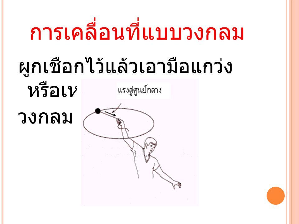 การเคลื่อนที่แบบวงกลม ผูกเชือกไว้แล้วเอามือแกว่ง หรือเหวี่ยงให้วัตถุเป็น วงกลม