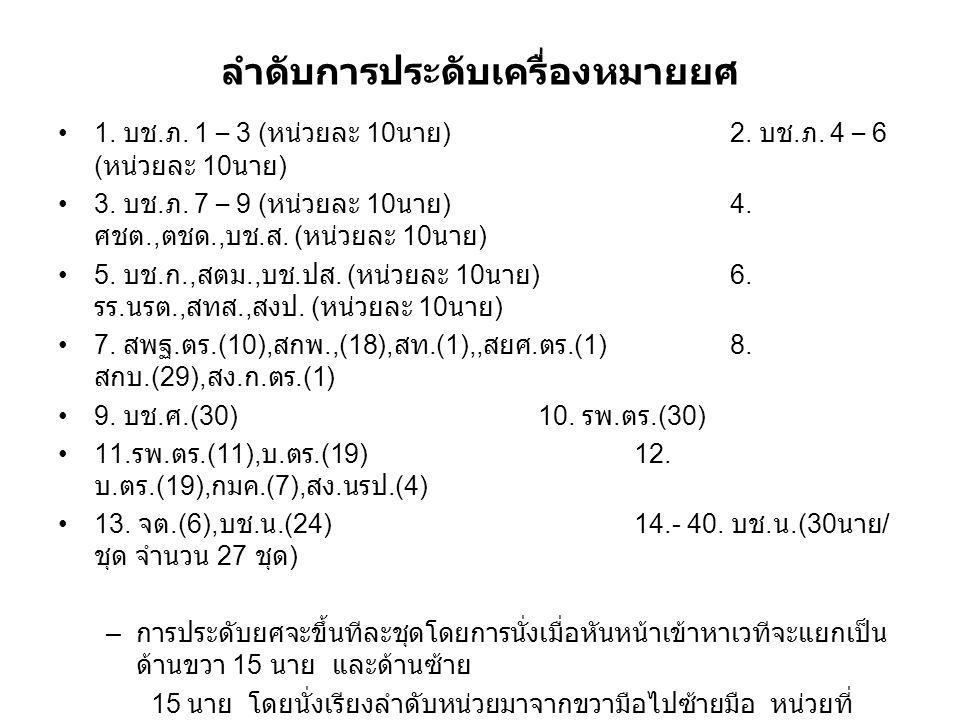 ลำดับการประดับเครื่องหมายยศ • 1. บช. ภ. 1 – 3 ( หน่วยละ 10 นาย )2. บช. ภ. 4 – 6 ( หน่วยละ 10 นาย ) • 3. บช. ภ. 7 – 9 ( หน่วยละ 10 นาย )4. ศชต., ตชด.,