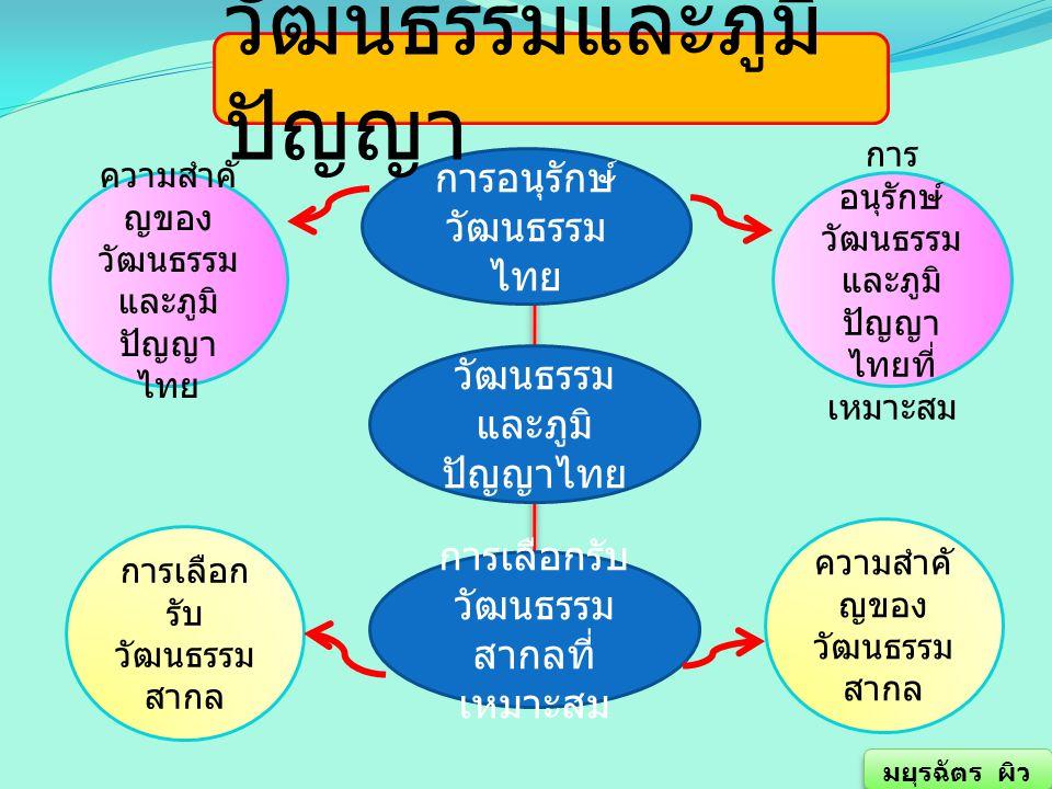 วัฒนธรรม หมายถึง สิ่งที่มนุษย์สร้างขึ้น เป็นรูปธรรมและนามธรรม ที่แสดงออกถึง ความเจริญงอกงาม ความเป็นระเบียบ เรียบร้อย ความกลมเกลียวก้าวหน้าของ ชาติตลอดจนศีลธรรมอันดีของประชาชน สังคมไทย มีวัฒนธรรมที่เป็นเอกลักษณ์ เป็นแบบของตนเอง มยุรฉัตร ผิว อ่อนดี