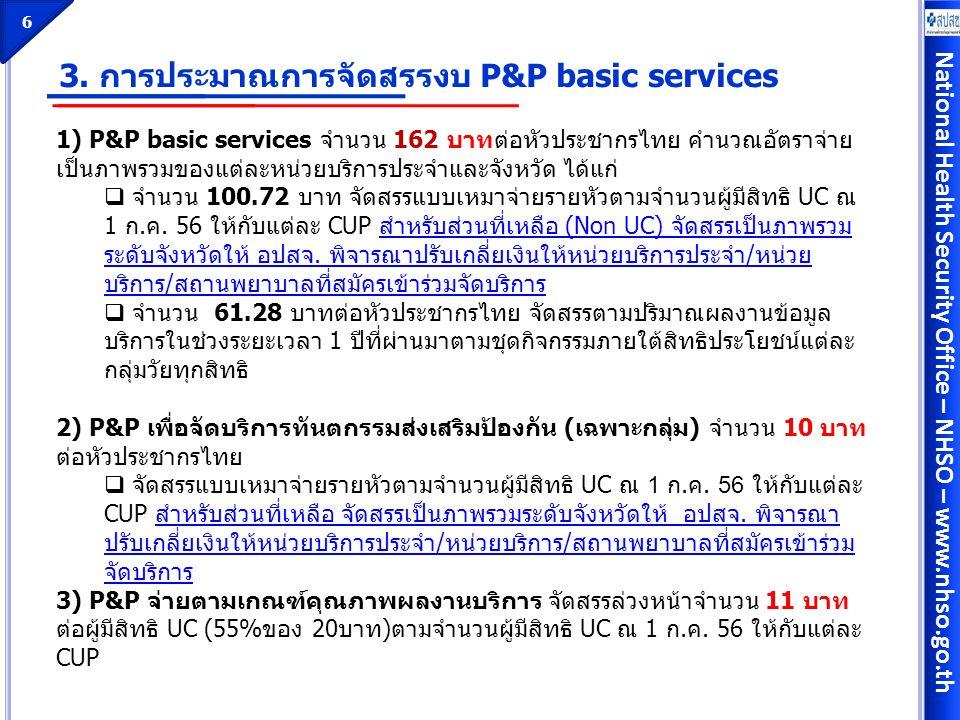 National Health Security Office – NHSO – www.nhso.go.th 6 1) P&P basic services จำนวน 162 บาทต่อหัวประชากรไทย คำนวณอัตราจ่าย เป็นภาพรวมของแต่ละหน่วยบริการประจำและจังหวัด ได้แก่  จำนวน 100.72 บาท จัดสรรแบบเหมาจ่ายรายหัวตามจำนวนผู้มีสิทธิ UC ณ 1 ก.ค.