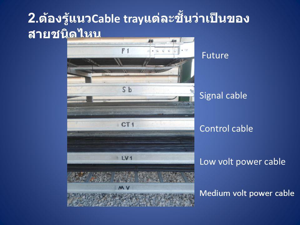 2. ต้องรู้แนว Cable tray แต่ละชั้นว่าเป็นของ สายชนิดไหน Medium volt power cable Low volt power cable Control cable Signal cable Future