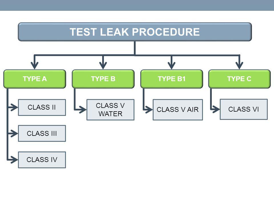 CLASS V WATER CLASS V AIR CLASS VI CLASS II CLASS III CLASS IV TYPE ATYPE BTYPE B1TYPE C TEST LEAK PROCEDURE