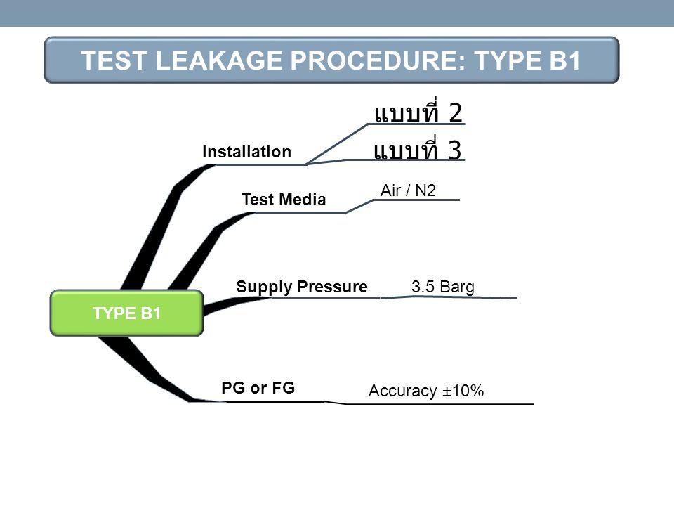 TEST LEAKAGE PROCEDURE: TYPE B1 Test Media Air / N2 Supply Pressure3.5 Barg PG or FG Accuracy ±10% TYPE B1 Installation แบบที่ 3 แบบที่ 2