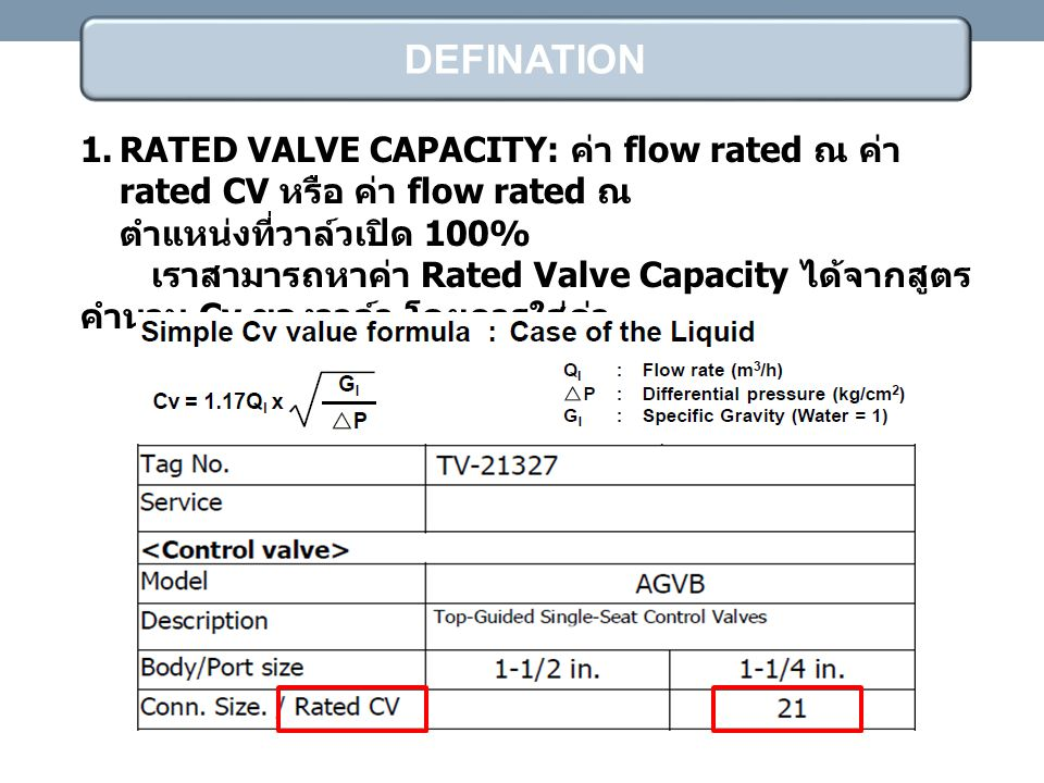 DEFINATION 1.RATED VALVE CAPACITY: ค่า flow rated ณ ค่า rated CV หรือ ค่า flow rated ณ ตำแหน่งที่วาล์วเปิด 100% เราสามารถหาค่า Rated Valve Capacity ได