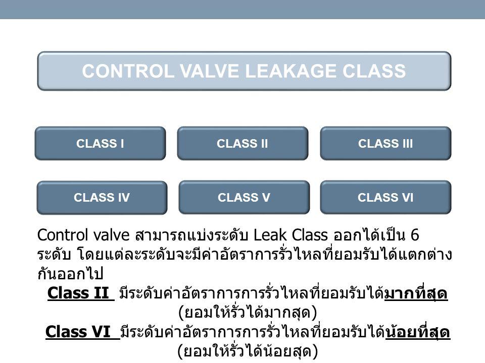 CONTROL VALVE LEAKAGE CLASS CLASS ICLASS IICLASS III CLASS IV CLASS VCLASS VI Control valve สามารถแบ่งระดับ Leak Class ออกได้เป็น 6 ระดับ โดยแต่ละระดั