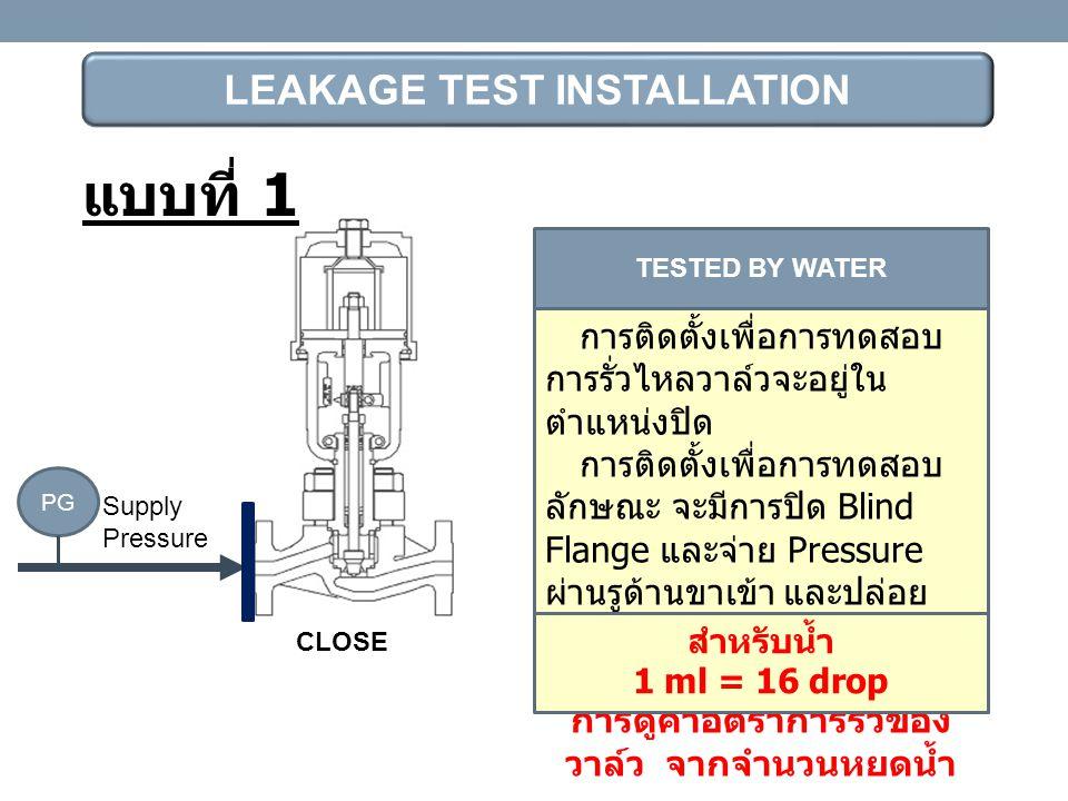 LEAKAGE TEST INSTALLATION Supply Pressure CLOSE TESTED BY WATER การติดตั้งเพื่อการทดสอบ การรั่วไหลวาล์วจะอยู่ใน ตำแหน่งปิด การติดตั้งเพื่อการทดสอบ ลัก