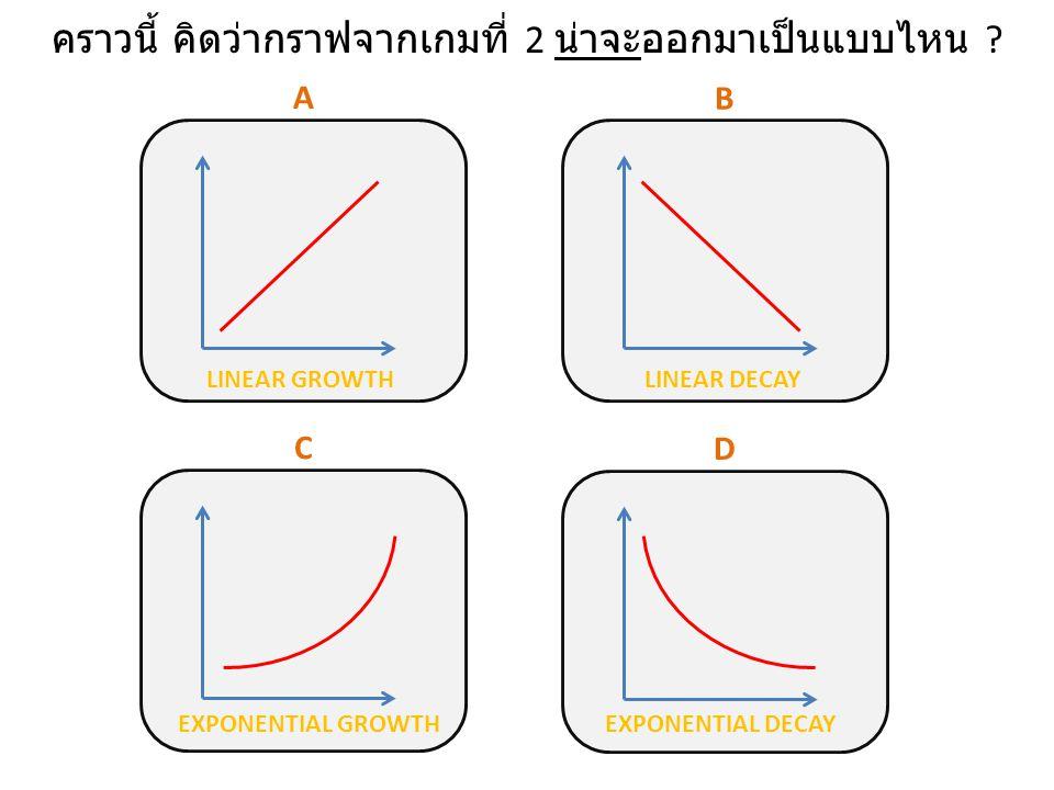 กฎสำหรับเกมที่ 2: 1 = แมมมอธเกิดใหม่ 2 = แมมมอธตาย เพราะโรคระบาด 3 = แมมมอธตาย เพราะอด อาหาร 4 = แมมมอธตาย เพราะถูกล่าโดย มนุษย์ 5 6 = แมมมอธยังคงมีชี