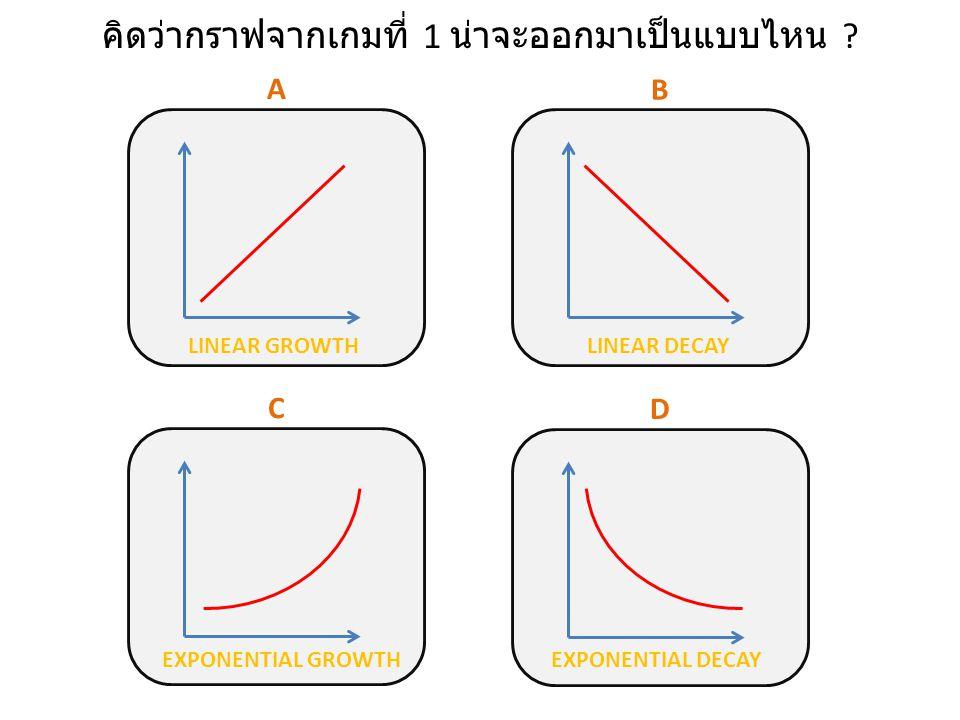 1 = แมมมอธเกิดใหม่ 2 = แมมมอธตาย เพราะ โรคระบาด 3 = แมมมอธตาย เพราะ อดอาหาร 4 = แมมมอธ ยังคงมีชีวิต รอดต่อไป 5 = แมมมอธ ยังคงมีชีวิต รอดต่อไป 6 = แมมม