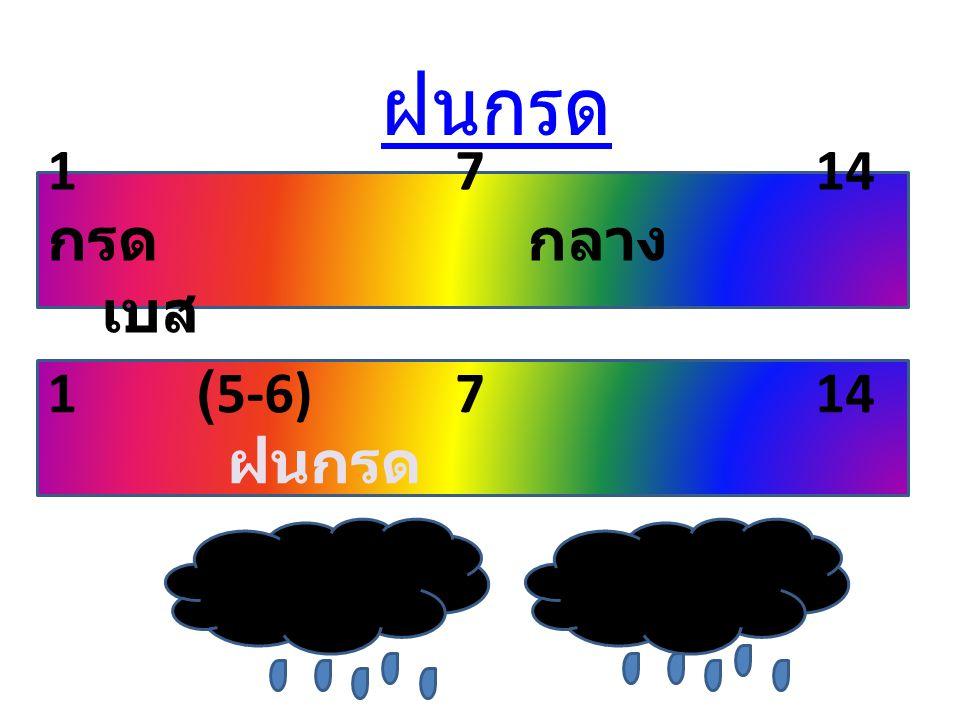 ฝนกรด 1 714 กรดกลาง เบส 1 (5-6) 714 ฝนกรด