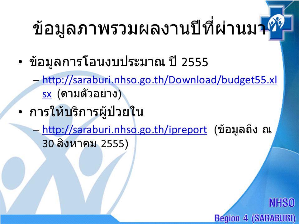 ข้อมูลภาพรวมผลงานปีที่ผ่านมา • ข้อมูลการโอนงบประมาณ ปี 2555 – http://saraburi.nhso.go.th/Download/budget55.xl sx ( ตามตัวอย่าง ) http://saraburi.nhso.