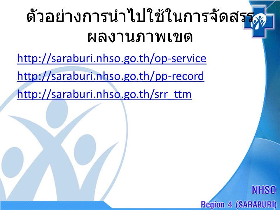 ตัวอย่างการนำไปใช้ในการจัดสรร ผลงานภาพเขต http://saraburi.nhso.go.th/op-service http://saraburi.nhso.go.th/pp-record http://saraburi.nhso.go.th/srr_tt