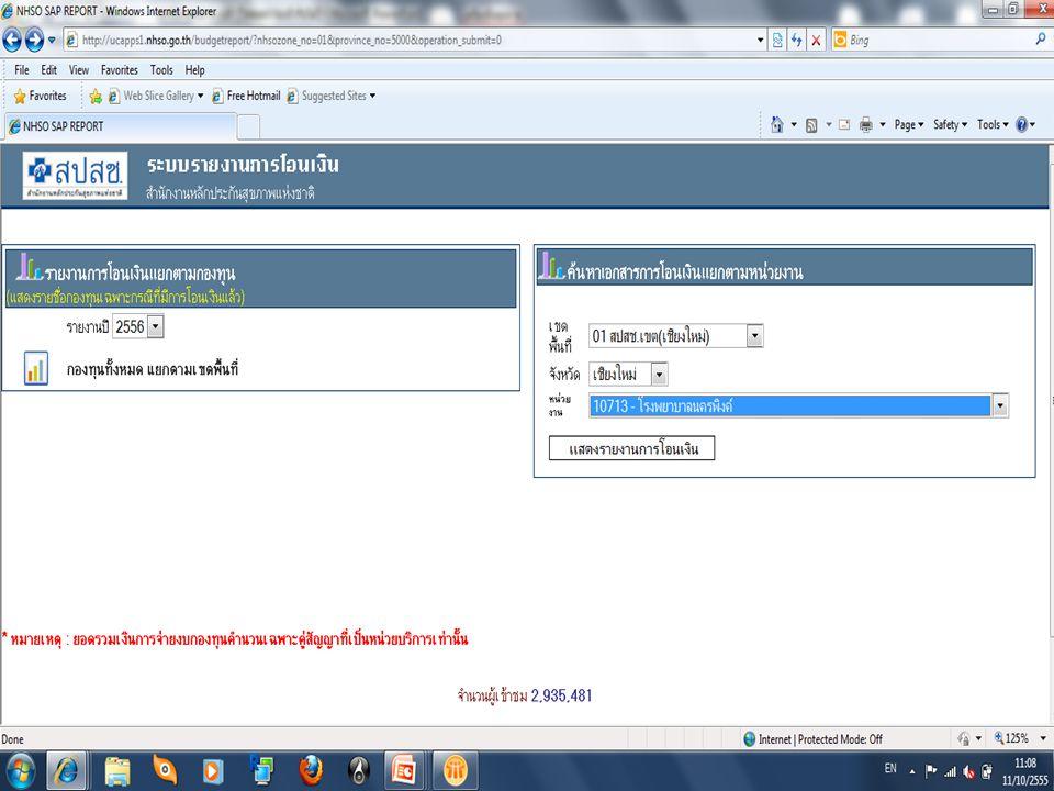 การขอรับบริการแจ้งเตือนการโอนเงิน ผ่านระบบ SMS http://www.nhso.go.th  เลือกเมนู หน่วยบริการ  เลือกเมนู NHSO Budget  เลือกเมนู สมัครขอรับ sms การโอนเงินกองทุน