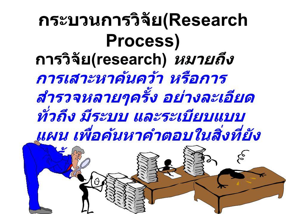 กระบวนการวิจัย (Research Process) การวิจัย (research) หมายถึง การเสาะหาค้นคว้า หรือการ สำรวจหลายๆครั้ง อย่างละเอียด ทั่วถึง มีระบบ และระเบียบแบบ แผน เ