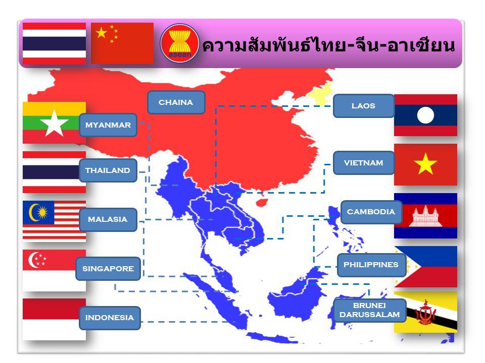 (กลุ่มจังหวัดชายแดนและชายฝั่งของไทย) ความสัมพันธ์ไทย-จีน-อาเซียน ตัวอย่างภารกิจที่สัมพันธ์ระหว่างไทย-จีน-อาเซียน ภายใต้กรอบคิดในการทำงาน