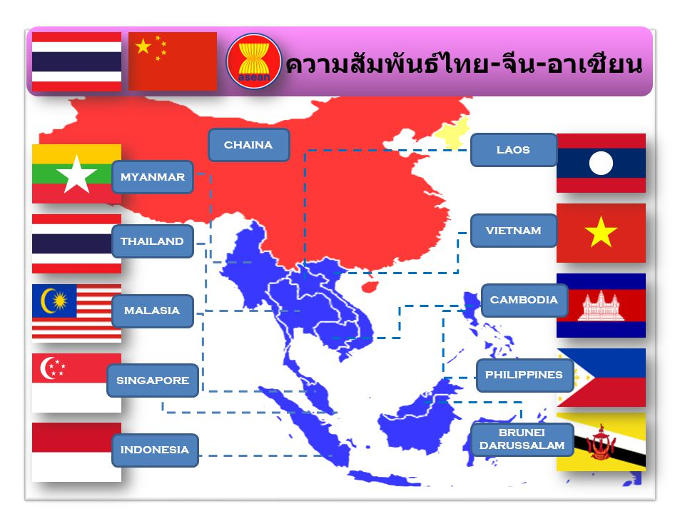 MYANMAR THAILAND MALASIA SINGAPORE INDONESIA LAOS CAMBODIA VIETNAM PHILIPPINES BRUNEI DARUSSALAM CHAINA ความสัมพันธ์ไทย-จีน-อาเซียน