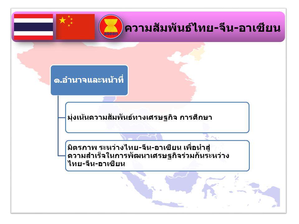๑.อำนาจและหน้าที่ มุ่งเน้นความสัมพันธ์ทางเศรษฐกิจ การศึกษา มิตรภาพ ระหว่างไทย-จีน-อาเซียน เพื่อนำสู่ ความสำเร็จในการพัฒนาเศรษฐกิจร่วมกันระหว่าง ไทย-จีน-อาเซียน ความสัมพันธ์ไทย-จีน-อาเซียน