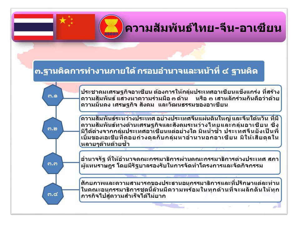 ๓.ฐานคิดการทำงานภายใต้ กรอบอำนาจและหน้าที่ ๔ ฐานคิด ประชาคมเศรษฐกิจอาเซียน ต้องการให้กลุ่มประเทศอาเซียนแข็งแกร่ง ที่สร้าง ความสัมพันธ์ แสวงหาความร่วมมือ ๓ ด้าน หรือ ๓ เสาหลักร่วมกันคือว่าด้วย ความมั่นคง เศรษฐกิจ สังคม และวัฒนธรรมของอาเซียน ความสัมพันธ์ระหว่างประเทศ อย่างประเทศจีนแผ่นดินใหญ่ และจีนใต้หวัน ที่มี ความสัมพันธ์ทางด้านเศรษฐกิจและสังคมระหว่างไทยและกลุ่มอาเซียน ซึ่ง มิได้ต่างจากกลุ่มประเทศอาเซียนแต่อย่างใด มิหนำซ้ำ ประเทศจีนยังเป็นพี่เบิ้ม ของเอเชียที่คอยถ่วงดุลกับกลุ่มหาอำนานอกอาเซียน มิให้เสียดุลในหลายๆ ด้านด้วยซ้ำ อำนาจรัฐ ที่ให้อำนาจคณะกรรมาธิการผ่านคณะกรรมาธิการต่างประเทศ สภา ผู้แทนราษฎร โดยมีรัฐบาลรองรับในการจัดทำโครงการและจัดกิจกรรม ศักยภาพและความสามารถของประธานอนุกรรมาธิการและที่ปรึกษาแต่ละท่าน ในคณะอนุกรรมาธิการชุดนี้ล้วนมีความพร้อมในทุกด้านที่จะผลักดันให้ทุก ภารกิจไปสู่ความสำเร็จได้ไม่ยาก ๓.๑ ๓.๒ ๓.๓ ๓.๔