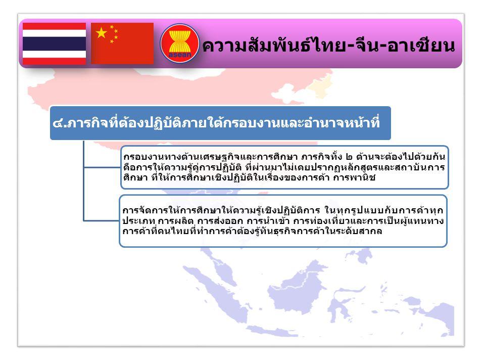 ความสัมพันธ์ไทย-จีน-อาเซียน ๕.โครงสร้างการทำงานของความสัมพันธ์ เศรษฐกิจ การศึกษา มิตรภาพ ไทย-จีน-อาเซียน คณะกรรมาธิการต่างประเทศ สภาผู้แทนราษฎร