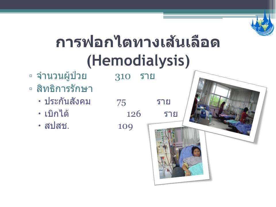 การฟอกไตทางเส้นเลือด (Hemodialysis) ▫ จำนวนผู้ป่วย 310 ราย ▫ สิทธิการรักษา  ประกันสังคม 75 ราย  เบิกได้ 126 ราย  สปสช. 109 ราย