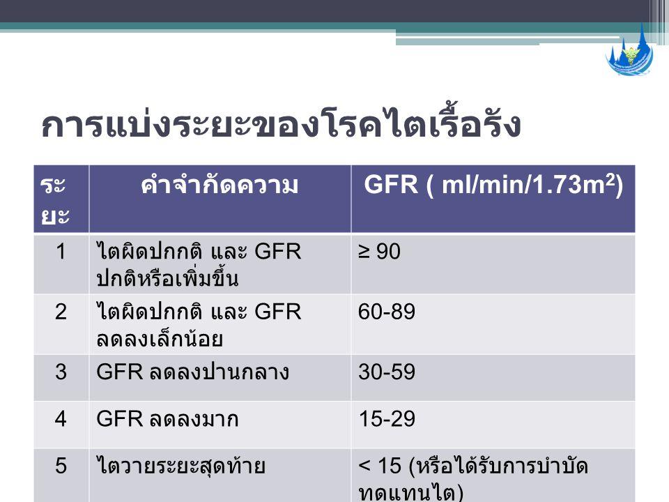 การแบ่งระยะของโรคไตเรื้อรัง ระ ยะ คำจำกัดความ GFR ( ml/min/1.73m 2 ) 1 ไตผิดปกกติ และ GFR ปกติหรือเพิ่มขึ้น ≥ 90 2 ไตผิดปกกติ และ GFR ลดลงเล็กน้อย 60-