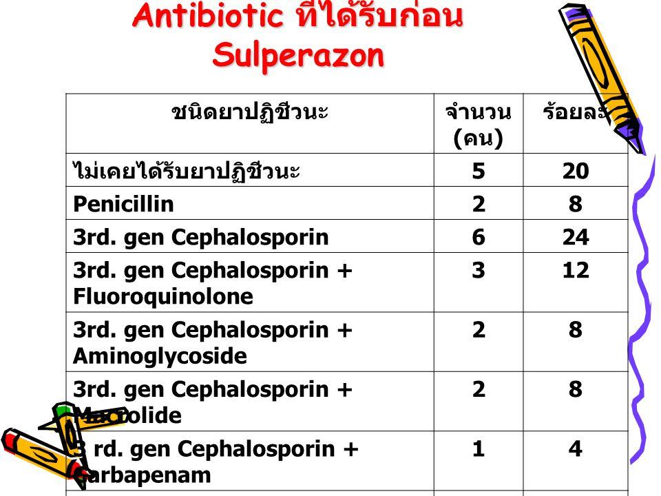 Antibiotic ที่ได้รับก่อน Sulperazon ชนิดยาปฏิชีวนะจำนวน ( คน ) ร้อยละ ไม่เคยได้รับยาปฏิชีวนะ 520 Penicillin28 3rd.