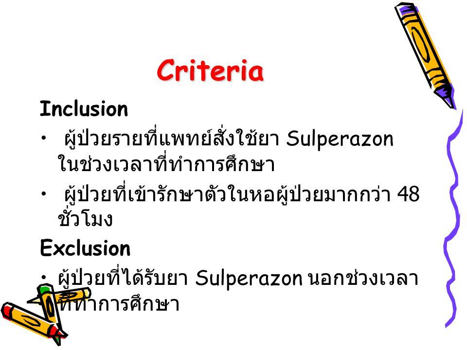 ผลการใช้ยา ขนาดยา Sulperazon อาการดีขึ้น ( คน / ร้อย ละ ) อาการไม่ดี ขึ้น ( คน / ร้อย ละ ) 1 กรัม IV ทุก 12 ชั่วโมง 10 (40)9 (36) 2 กรัม IV ทุก 12 ชั่วโมง 2 (8) 1 กรัม IV ทุก 12 ชั่วโมง แล้วเพิ่มเป็น 2 กรัม 1 (4) รวม 13 (52)12 (48)