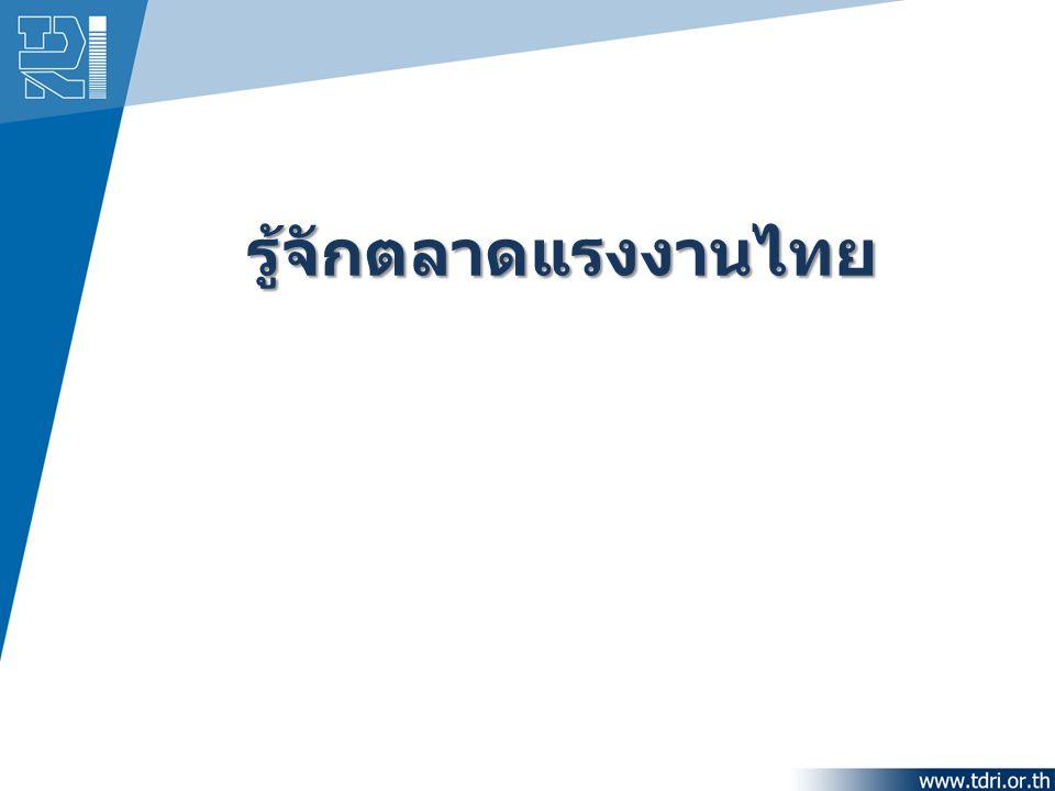 รู้จักตลาดแรงงานไทย รู้จักตลาดแรงงานไทย