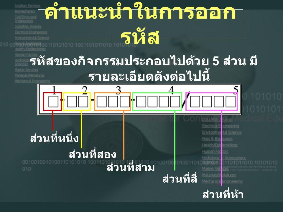 คำแนะนำในการออก รหัส รหัสของกิจกรรมประกอบไปด้วย 5 ส่วน มี รายละเอียดดังต่อไปนี้ ส่วนที่หนึ่ง ส่วนที่สอง ส่วนที่สาม ส่วนที่สี่ ส่วนที่ห้า