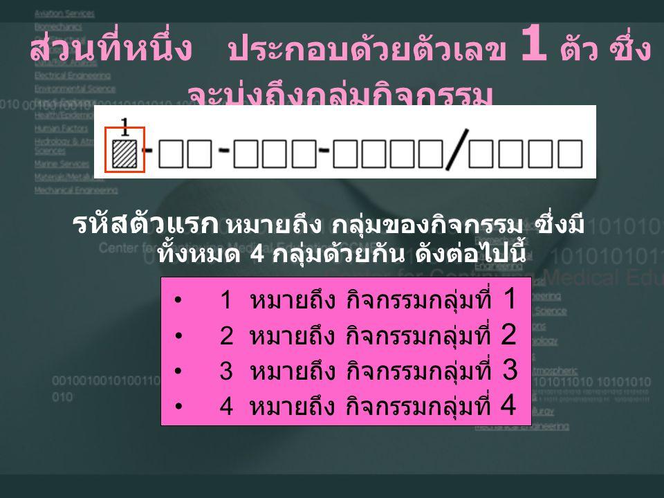 ส่วนที่หนึ่ง ประกอบด้วยตัวเลข 1 ตัว ซึ่ง จะบ่งถึงกลุ่มกิจกรรม รหัสตัวแรก หมายถึง กลุ่มของกิจกรรม ซึ่งมี ทั้งหมด 4 กลุ่มด้วยกัน ดังต่อไปนี้ • 1 หมายถึง กิจกรรมกลุ่มที่ 1 • 2 หมายถึง กิจกรรมกลุ่มที่ 2 • 3 หมายถึง กิจกรรมกลุ่มที่ 3 • 4 หมายถึง กิจกรรมกลุ่มที่ 4