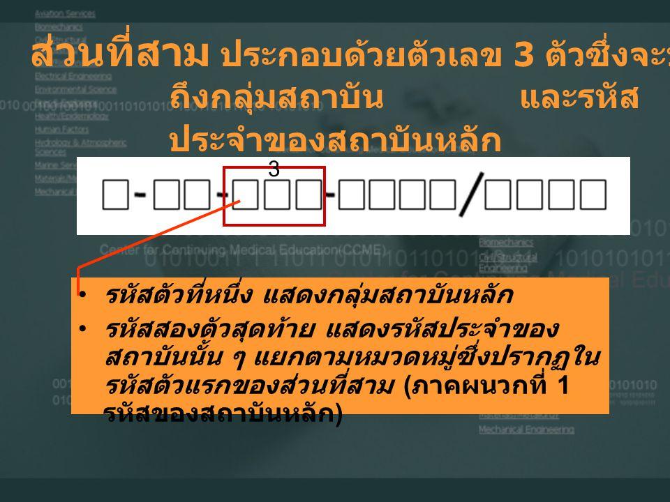 ส่วนที่สาม ประกอบด้วยตัวเลข 3 ตัวซึ่งจะบ่ง ถึงกลุ่มสถาบัน และรหัส ประจำของสถาบันหลัก • รหัสตัวที่หนึ่ง แสดงกลุ่มสถาบันหลัก • รหัสสองตัวสุดท้าย แสดงรหัสประจำของ สถาบันนั้น ๆ แยกตามหมวดหมู่ซึ่งปรากฏใน รหัสตัวแรกของส่วนที่สาม ( ภาคผนวกที่ 1 รหัสของสถาบันหลัก ) 3