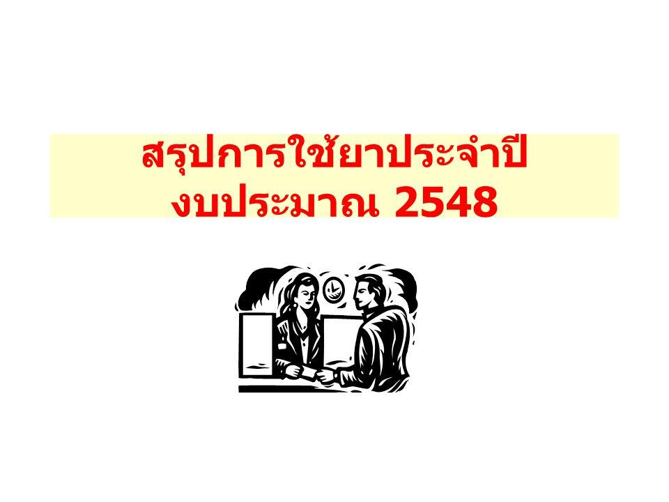มูลค่าการใช้ยาประจำปี 2548 รวม 284,250,320.00 บาท