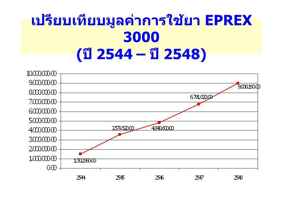EPREX 3000