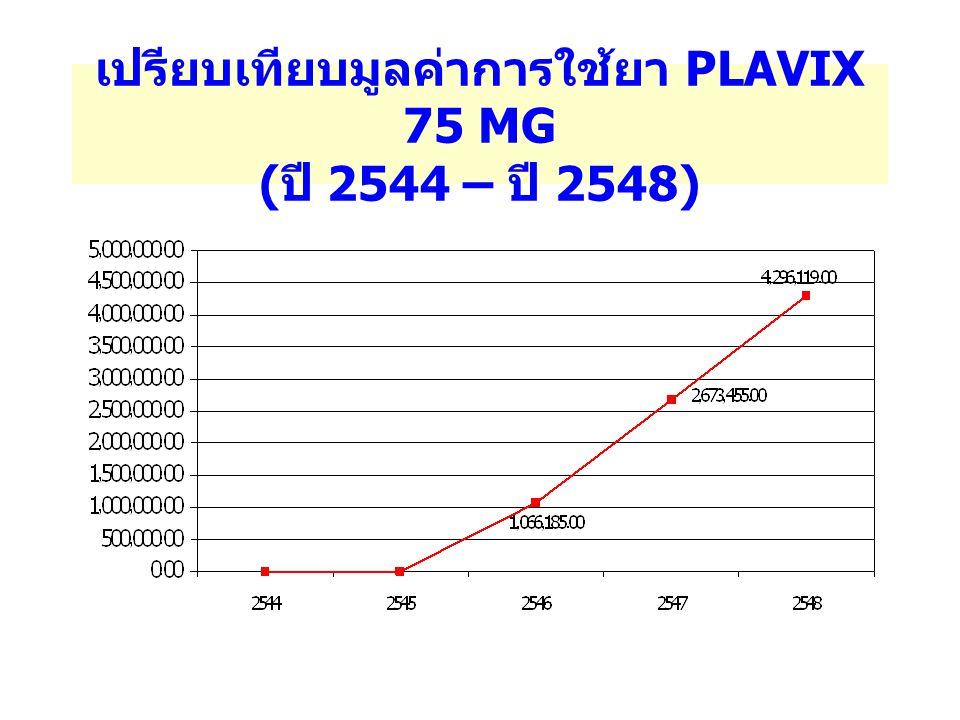 PLAVIX 75 MG