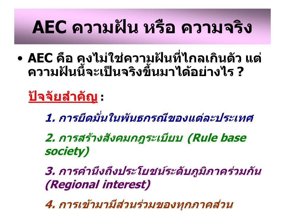 AEC ความฝัน หรือ ความจริง •AEC คือ คงไม่ใช่ความฝันที่ไกลเกินตัว แต่ ความฝันนี้จะเป็นจริงขึ้นมาได้อย่างไร ? ปัจจัยสำคัญ : 1. การยึดมั่นในพันธกรณีของแต่