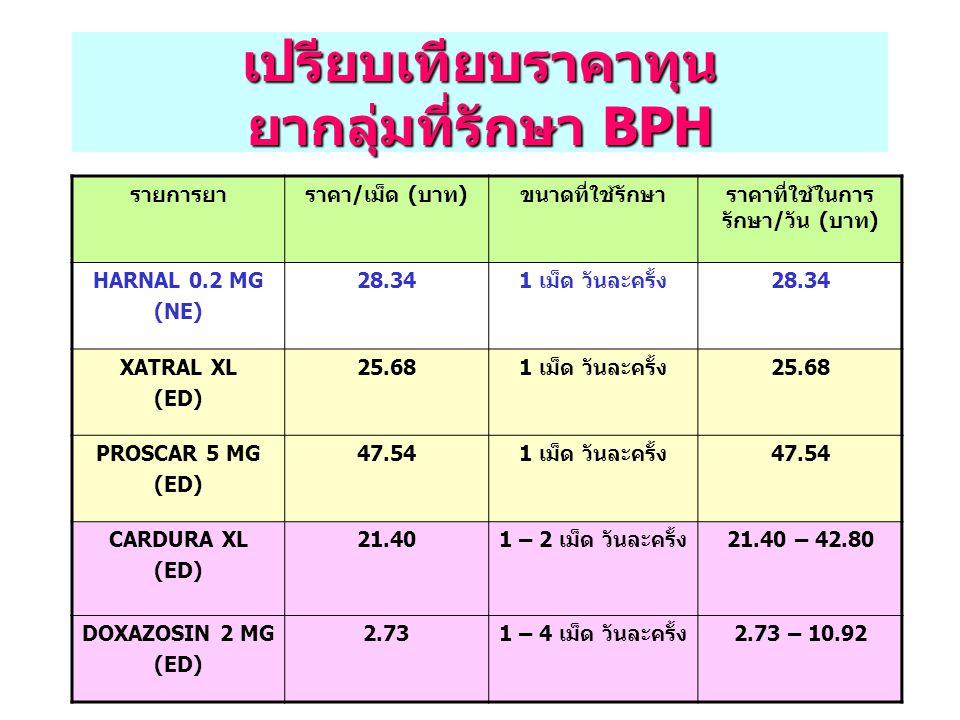 เปรียบเทียบราคาทุน ยากลุ่มที่รักษา BPH รายการยาราคา/เม็ด (บาท)ขนาดที่ใช้รักษาราคาที่ใช้ในการ รักษา/วัน (บาท) HARNAL 0.2 MG (NE) 28.341 เม็ด วันละครั้ง28.34 XATRAL XL (ED) 25.681 เม็ด วันละครั้ง25.68 PROSCAR 5 MG (ED) 47.541 เม็ด วันละครั้ง47.54 CARDURA XL (ED) 21.401 – 2 เม็ด วันละครั้ง21.40 – 42.80 DOXAZOSIN 2 MG (ED) 2.731 – 4 เม็ด วันละครั้ง2.73 – 10.92