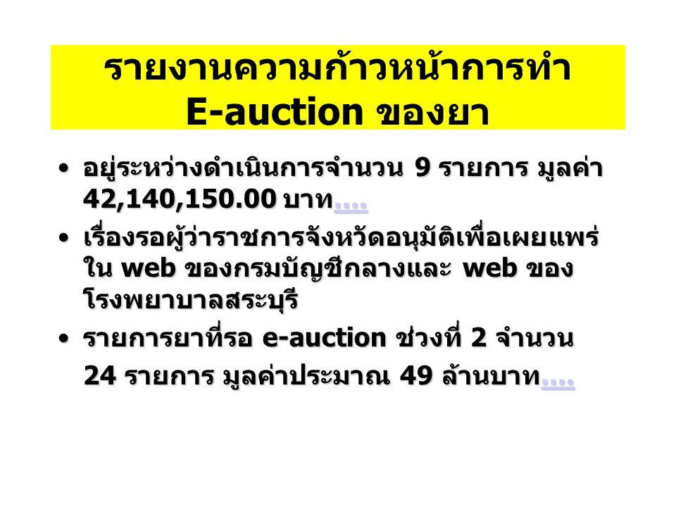 รายงานความก้าวหน้าการทำ E-auction ของยา •อยู่ระหว่างดำเนินการจำนวน 9 รายการ มูลค่า 42,140,150.00 บาท........