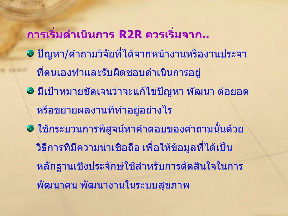 เงื่อนไขที่สนับสนุนให้ R2R มีโอกาสขยาย บริบทมีการเปลี่ยนแปลงอย่างรวดเร็ว ต้องอาศัยการ จัดการความรู้เพื่อแก้ไขปัญหา การริเริ่ม R2R ของศิริราช R2R ของชมรมพยาบาลชุมชนแห่งประเทศไทย (สพช.) สถาบันวิจัยสังคมและสุขภาพ (สวสส.) และหน่วยงาน อื่นๆ