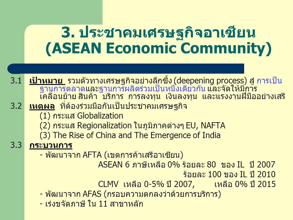 3. ประชาคมเศรษฐกิจอาเซียน (ASEAN Economic Community) 3.1 เป้าหมาย รวมตัวทางเศรษฐกิจอย่างลึกซึ้ง (deepening process) สู่ การเป็น ฐานการตลาดและฐานการผลิ