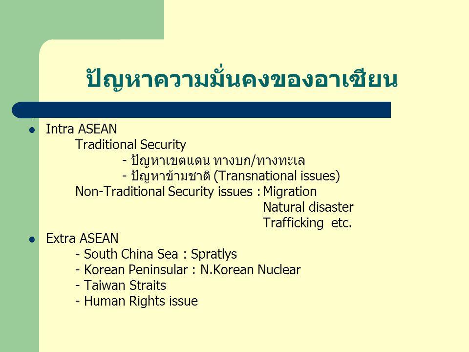 ปัญหาความมั่นคงของอาเซียน  Intra ASEAN Traditional Security - ปัญหาเขตแดน ทางบก/ทางทะเล - ปัญหาข้ามชาติ (Transnational issues) Non-Traditional Security issues :Migration Natural disaster Trafficking etc.