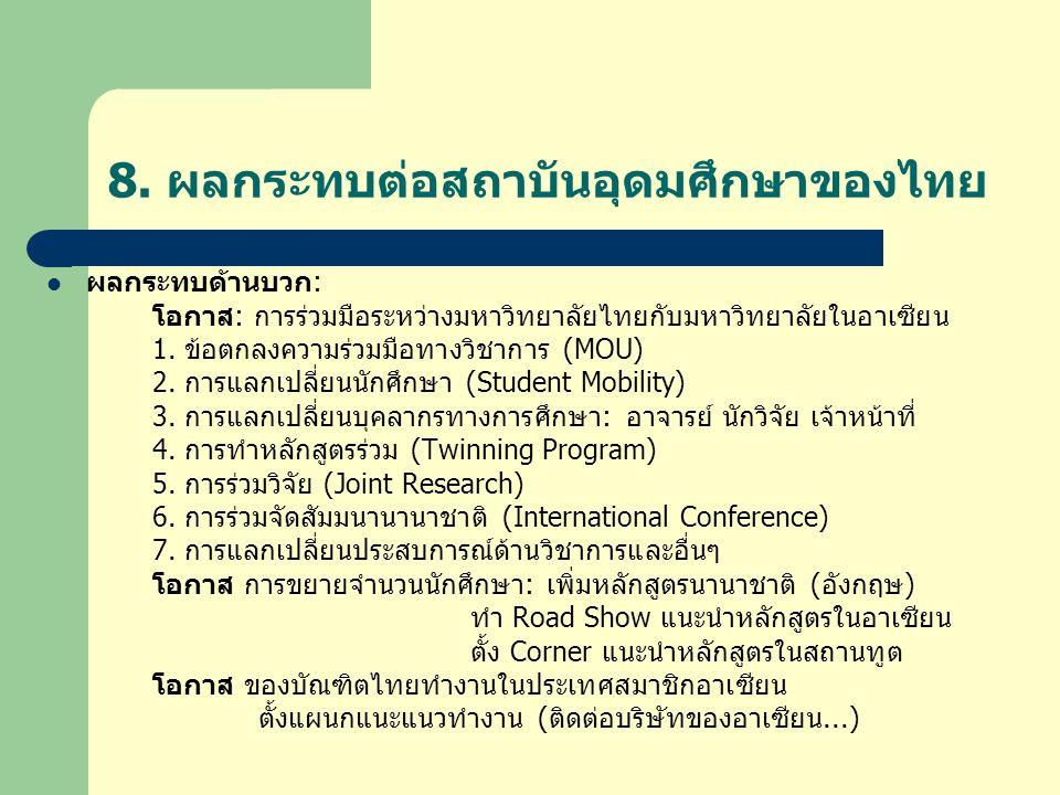 8. ผลกระทบต่อสถาบันอุดมศึกษาของไทย  ผลกระทบด้านบวก: โอกาส: การร่วมมือระหว่างมหาวิทยาลัยไทยกับมหาวิทยาลัยในอาเซียน 1. ข้อตกลงความร่วมมือทางวิชาการ (MO