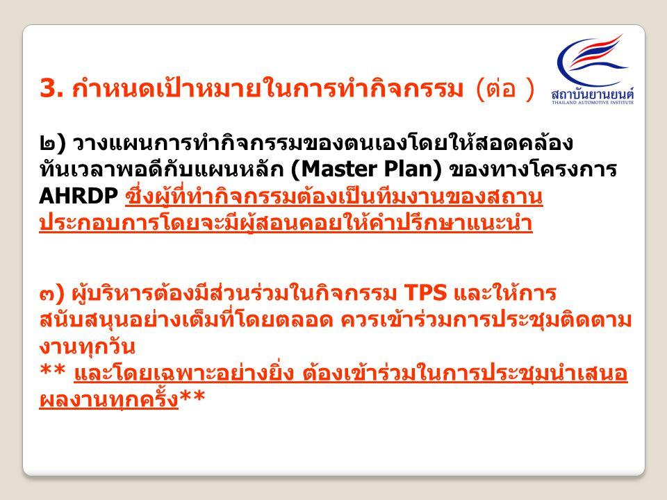 3. กำหนดเป้าหมายในการทำกิจกรรม (ต่อ ) ๒) วางแผนการทำกิจกรรมของตนเองโดยให้สอดคล้อง ทันเวลาพอดีกับแผนหลัก (Master Plan) ของทางโครงการ AHRDP ซึ่งผู้ที่ทำ