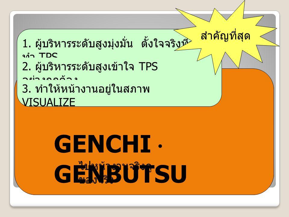 GENCHI ・ GENBUTSU ไปหน้างานจริงดู ของจริง 1. ผู้บริหารระดับสูงมุ่งมั่น ตั้งใจจริงที่จะ ทำ TPS 2. ผู้บริหารระดับสูงเข้าใจ TPS อย่างถูกต้อง 3. ทำให้หน้า