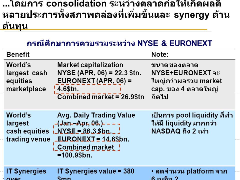 ... โดยการ consolidation ระหว่างตลาดก่อให้เกิดผลดี หลายประการทั้งสภาพคล่องที่เพิ่มขึ้นและ synergy ด้าน ต้นทุน Source: NYSE Euronext: Creating the Glob