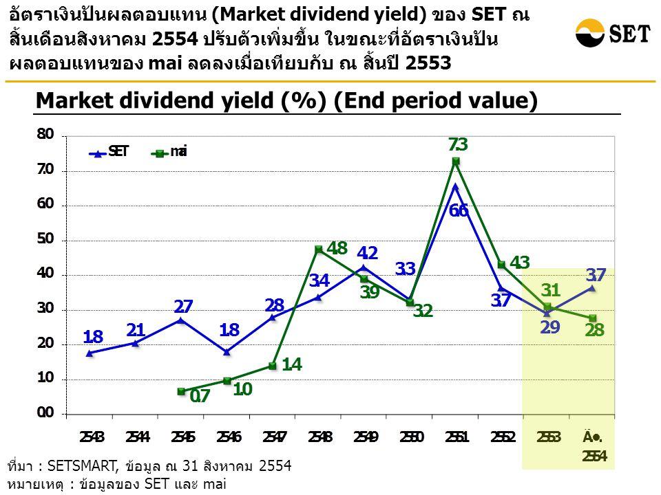อัตราเงินปันผลตอบแทน (Market dividend yield) ของ SET ณ สิ้นเดือนสิงหาคม 2554 ปรับตัวเพิ่มขึ้น ในขณะที่อัตราเงินปัน ผลตอบแทนของ mai ลดลงเมื่อเทียบกับ ณ สิ้นปี 2553 Market dividend yield (%) (End period value) ที่มา : SETSMART, ข้อมูล ณ 31 สิงหาคม 2554 หมายเหตุ : ข้อมูลของ SET และ mai