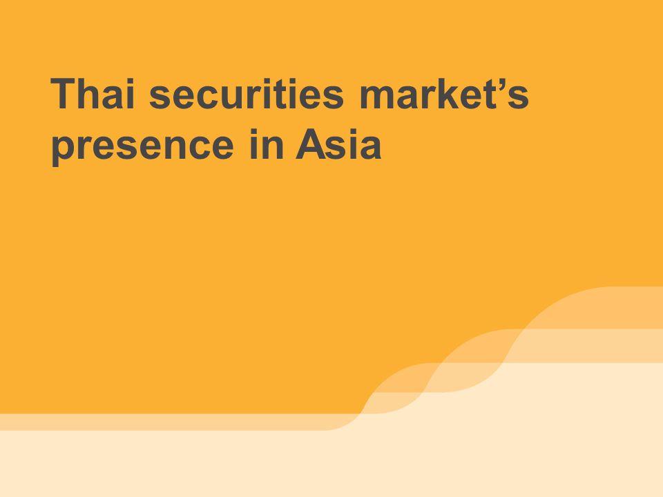 Source: WFE Note: Number of Thai listed companies include SET & mai 14 Thai securities market's presence in the world ณ สิ้นปี 2555 มีจำนวนบริษัทจดทะเบียนในตลาดหลักทรัพย์ไทย จำนวน 558 บริษัท ซึ่งจัดอยู่ในอันดับที่ 23 เมื่อเทียบกับตลาด หลักทรัพย์ทั่วโลก ตลท.